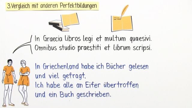 u-Perfekt – Konjugation und Beispiele