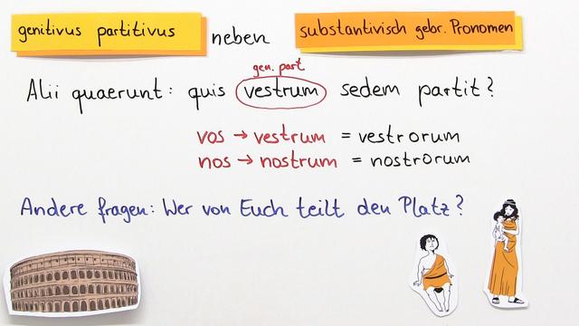Genitivus partitivus – Genitiv des Anteils