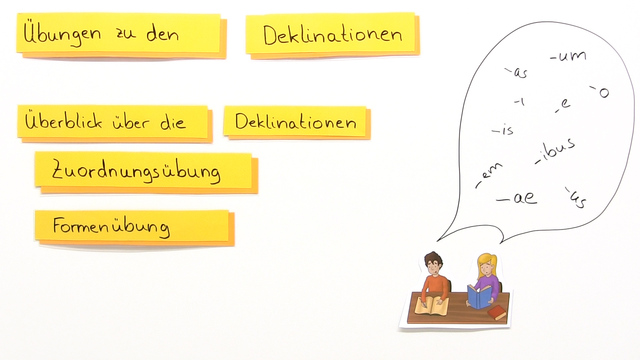 Deklinationen (Übungsvideo 1)