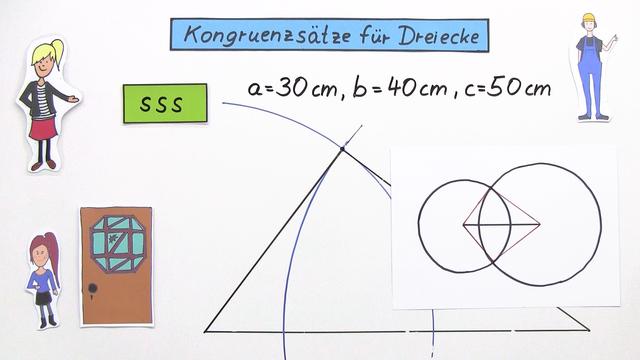 Kongruenzsätze für Dreiecke – Mathematik online lernen