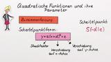 Quadratische Funktion – Parameter