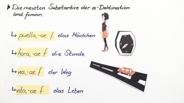 a-Deklination