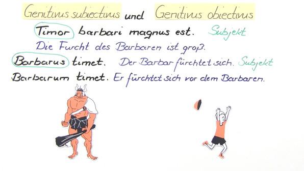 Genitivus subiectivus und obiectivus