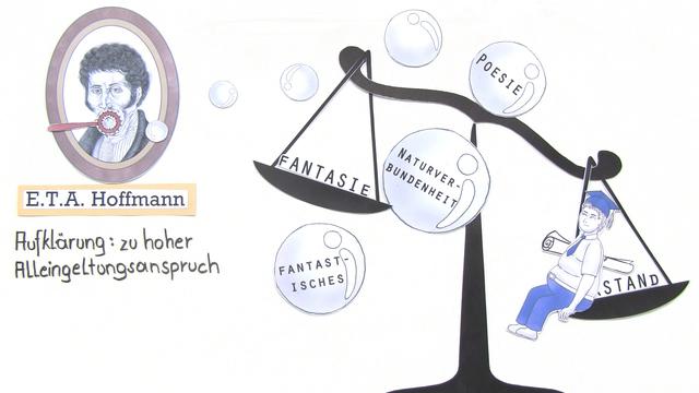 """""""Klein Zaches genannt Zinnober"""" – Interpretationsansatz und Rezeptionsgeschichte (Hoffmann)"""