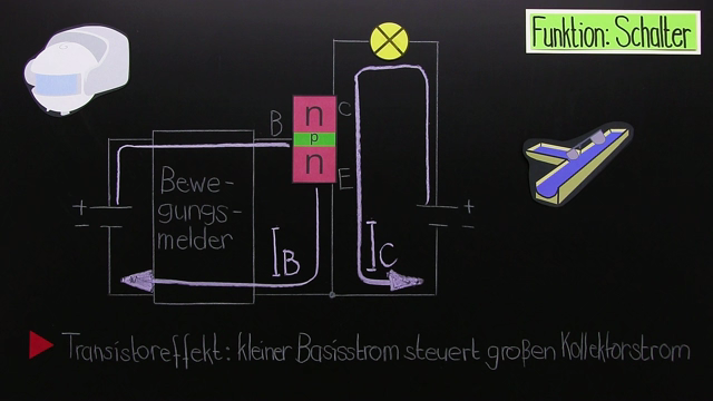 Transistor – Aufbau und Funktion
