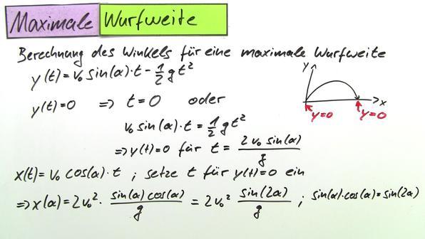 Schiefer Wurf – mathematische Beschreibung der Flugbahn