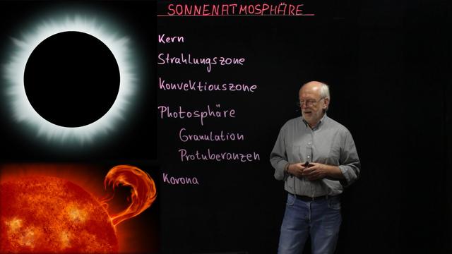 Sonnenatmosphäre