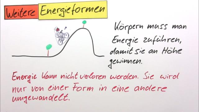 Bewegung und Energie