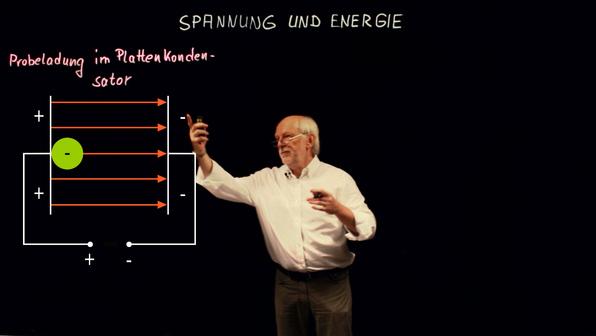 Spannung und Energie