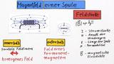 Magnetfeld von Spulen