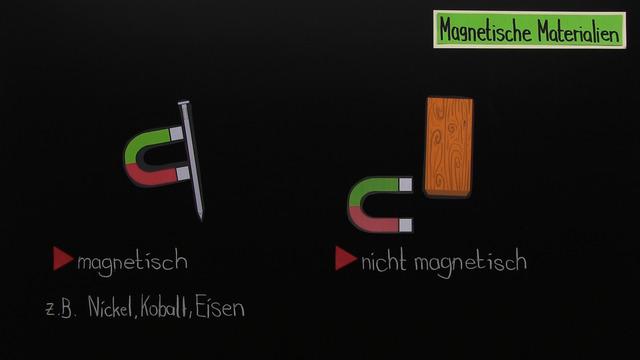 Magnete – Eigenschaften