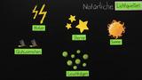 Lichtquellen und Lichtempfänger