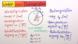 Zeit-Bahngrößen-Gesetze der Rotation