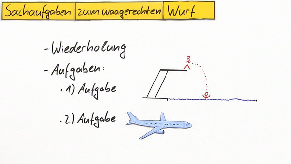Waagerechter Wurf (Übungsvideo)