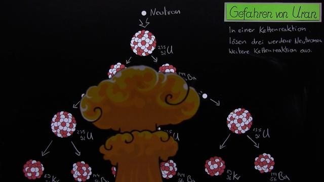 Entdeckung der Strahlung von Uran – Physik online lernen