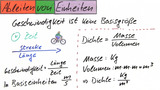 Abgeleitete Einheiten und Vorsätze