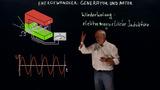 Energiewandler – Generator und Motor