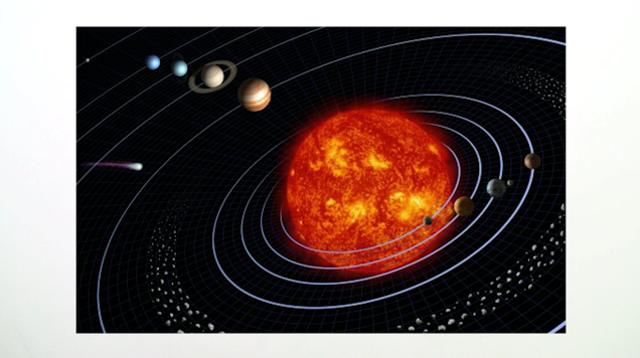 Planeten und ihre Bewegung