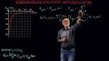 Schrödingergleichung für das Wasserstoffatom