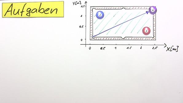 Vektorgröße – Geschwindigkeit (Übungsvideo)