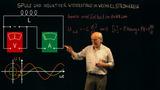 Spule und induktiver Widerstand im Wechselstromkreis