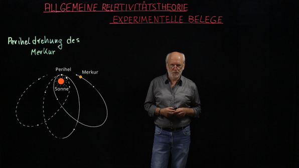 Experimentelle Belege zur allgemeinen Relativitätstheorie