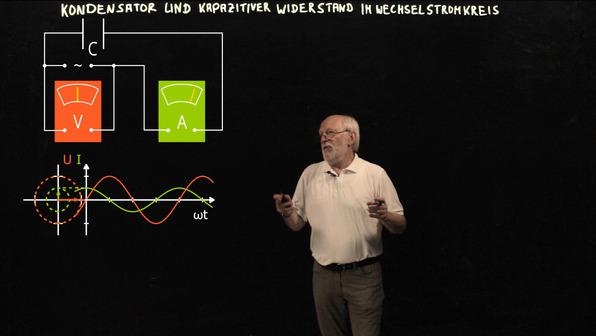 Kondensator und kapazitiver Widerstand im Wechselstromkreis