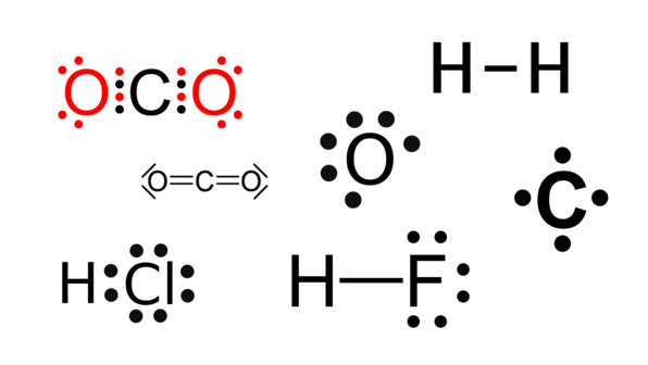 Lewis-Formeln – Darstellung chemischer Verbindungen