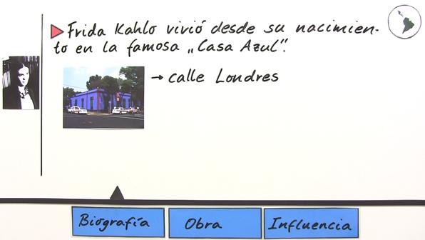 Frida Kahlo y su arte