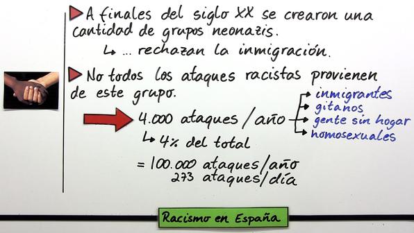 Rassismus in Spanien