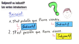 Subjonctif ou Indicatif?