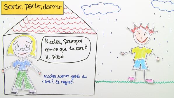 """""""Sortir"""", """"partir"""" und """"dormir"""" – Konjugation"""