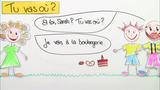 """Wegbeschreibungen mit """"aller à"""" – Tu vas où ?"""