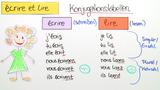 """Écrire"" und ""lire"" – Konjugation"