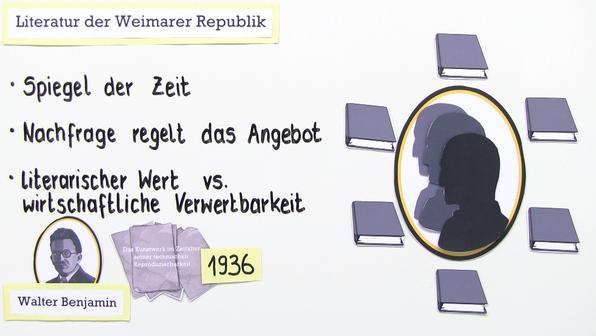 Literatur der Weimarer Republik