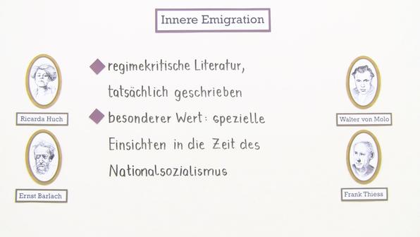 Literatur der Inneren Emigration