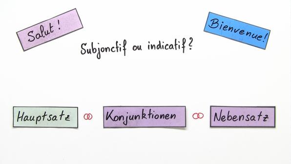 Subjonctif oder Indikativ? – Die Konjunktionen