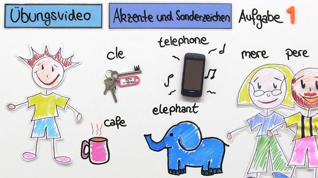 Akzente und Sonderzeichen (Übungsvideo)