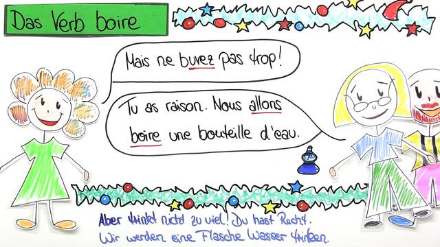 boire – Konjugation