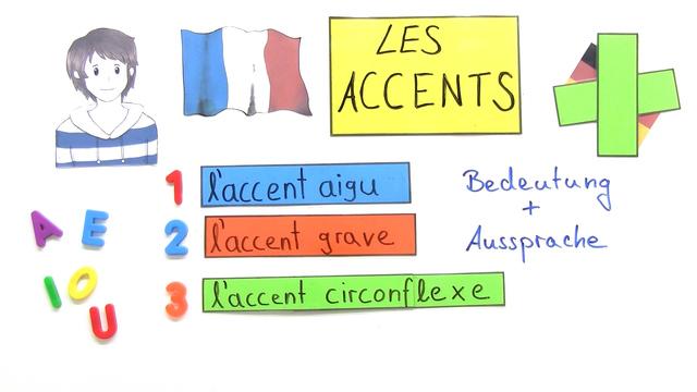 Akzente im Französischen
