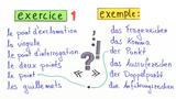 Satzzeichen (Übungsvideo)