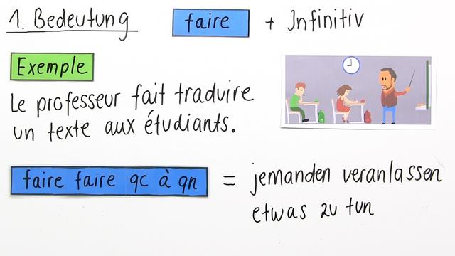 """""""faire faire"""" und """"laisser faire"""" – Gebrauch"""