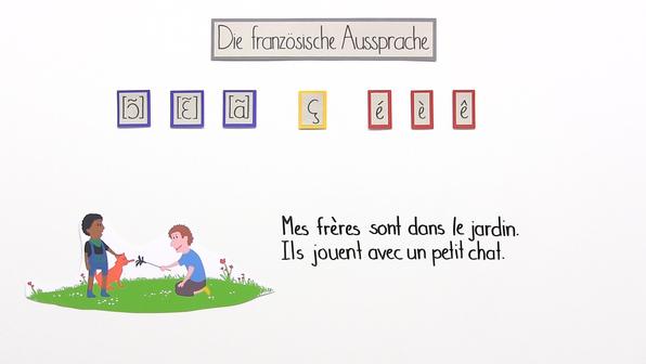 16521 testpaket die franz%c3%b6sische aussprache