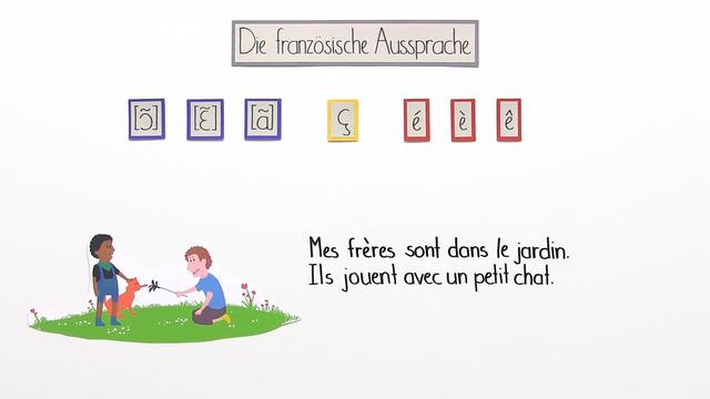 Regeln zur Aussprache: Akzente, Nasale, Vokale, Konsonanten