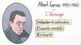 « L'étranger » – Inhaltsangabe (Camus)