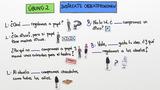 Indirekte Objektpronomina - Übungsvideo