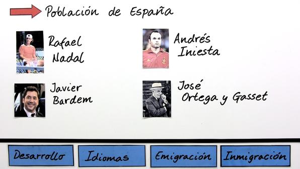 Spanien: Bevölkerung