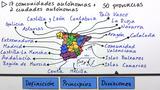 Spanien: Politische Gliederung