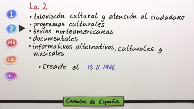 Die spanische Medienlandschaft: Fernsehkanäle