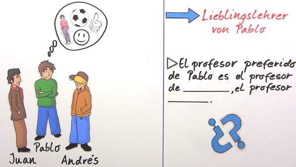 Schulfächer - Hörverständnisvideo